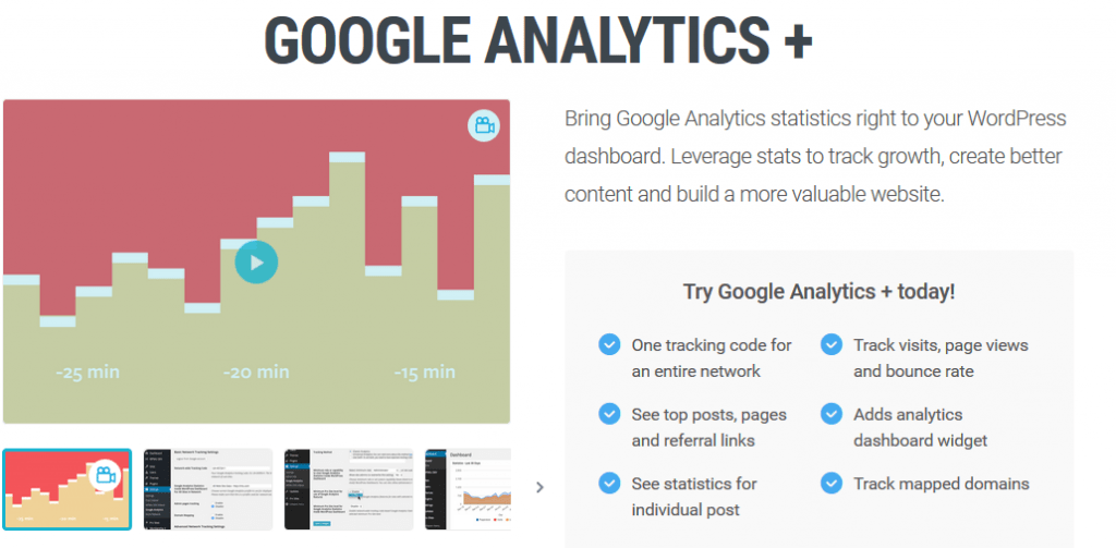 vtičnik google analytics +